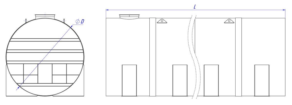 Емкости горизонтальные стандартной формы
